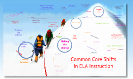 Common Core Shifts in ELA Instruction
