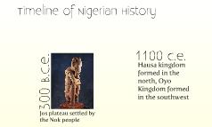 Nigeria Timeline