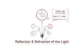 Reflection & Refraction of the Light