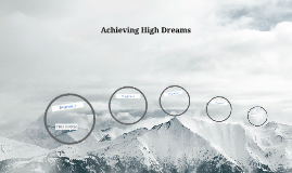 Achieving High Dreams