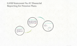 GASB Statement No. 67 Financial Reporting for Pension Plans