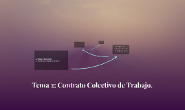 Tema 2: Contrato Colectivo de Trabajo.