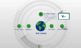ERP Solution - Victory Arch
