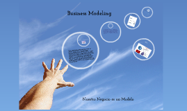 Copy of Introduccion  BPM Parte 1 Modelo del Negocio