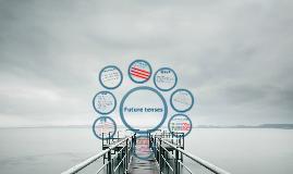 Future tenses FCE