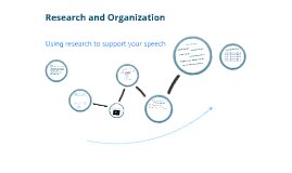 Speech Research and Organization