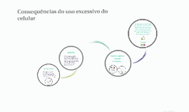 Copy of Consequências do uso excessivo do celular