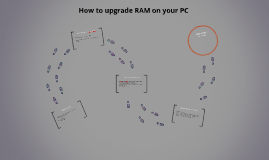 How to upgrade RAM on your PC