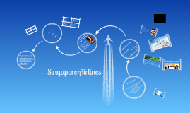 singapore airlines marketing research Singapore airlines (sia) - the unending yield decline downgrade to sell 1qfy19 below, yield gravity too strong singapore airlines' 1qfy19 core net profit was below ours and consensus expectations.