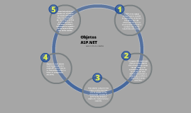 Objetos ASP.NET