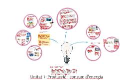 PRODUCCIO ENERGIA ELECTRICA