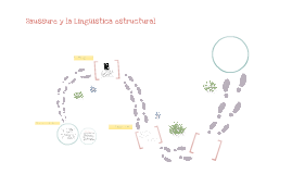 Copy of Saussure y la Lingüística estructural