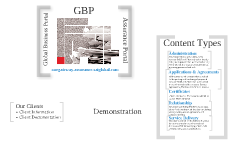 GBP - Our Clients