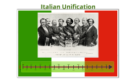 Copy of Italian Unification