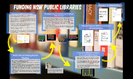 Funding NSW Public Libraries