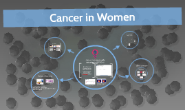 Women's Health Overview