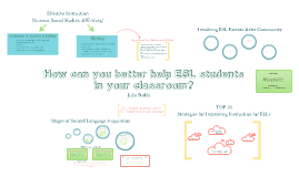 Original: How can you better help ESL students in your classroom?