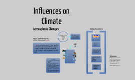 Influences on Climate