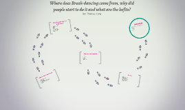 Break-Dancing research by Thomas Yang