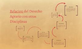 Relacion del Derecho Agrario con otras Disciplinas