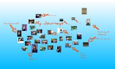 My Journeys