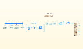 אזרחות מגילת העצמאות ומדינה יהודית