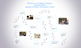 Copy of The Boy in the Striped Pyjamas Chapter Study