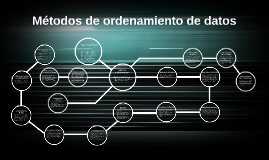 Metodos de ordenaminto de datos