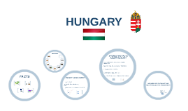 Copy of HUNGARY