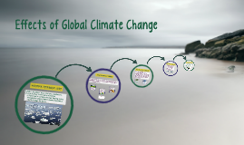 Effects of Global Climate Change