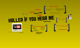 Classroom Holler Prezi for 11/15/10