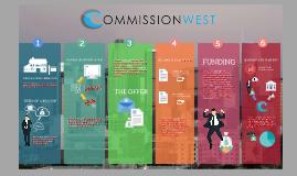 CommissionWest.com