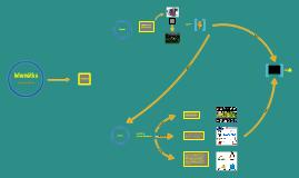 Copy of Hardware y Software