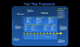 Year Plan Framework