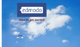 Edmodo-Getting Started