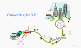 Components of the IEP