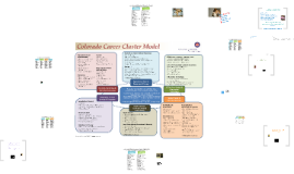 Student Career Motivation Interactive Colorado Career Clusters Map updated 4.7.15