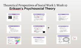 Theoretical Perspectives in Social Work I