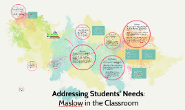 Copy of Addressing Students' Needs: Maslow in the Classroom