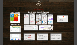 Leen - Business Model Canvas