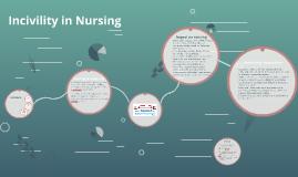 Nursing incivility