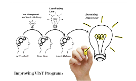Copy of Improving VIST Programs