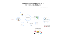 LA PARTICIPACIÓN CIUDADANA EN EL ESTADO ECUATORIANO