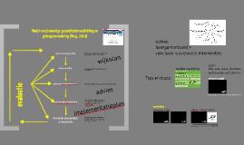 Copy of Interventie ontwikkeling + implementatie