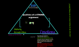 Copy of Rhetorical Triangle(: