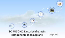EO M130.02 Describe the main components of an airplane