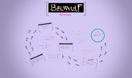 Copy of Beowulf: Kennings