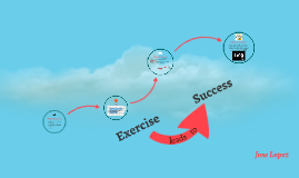 Copy of Exercise leads to Success
