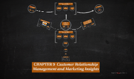 CHAPTER 9  Customer Relationship Management and Marketing In