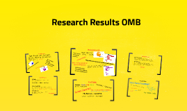 Research Results OMB